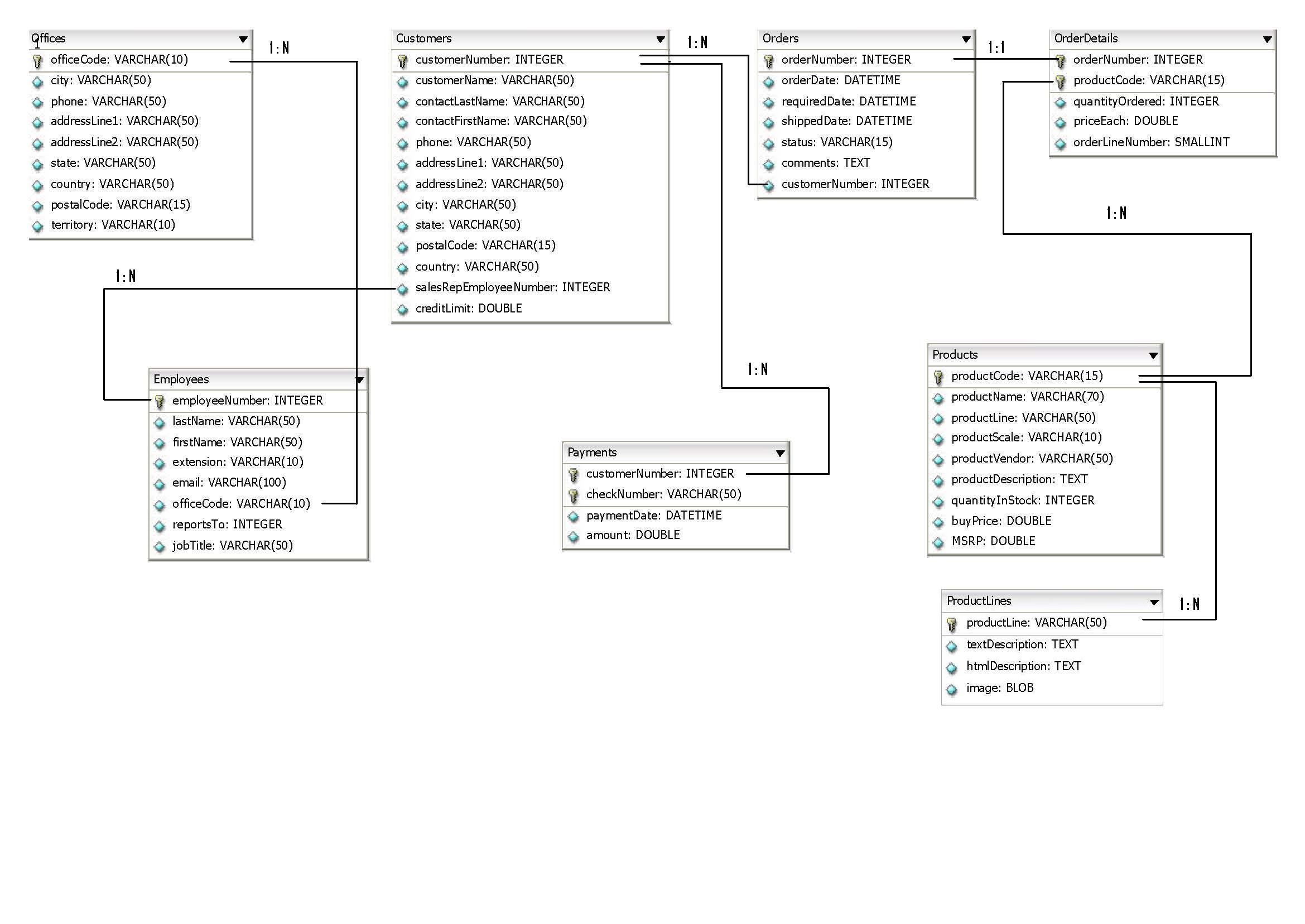 Documentation in Examples Of Er Diagram In Database