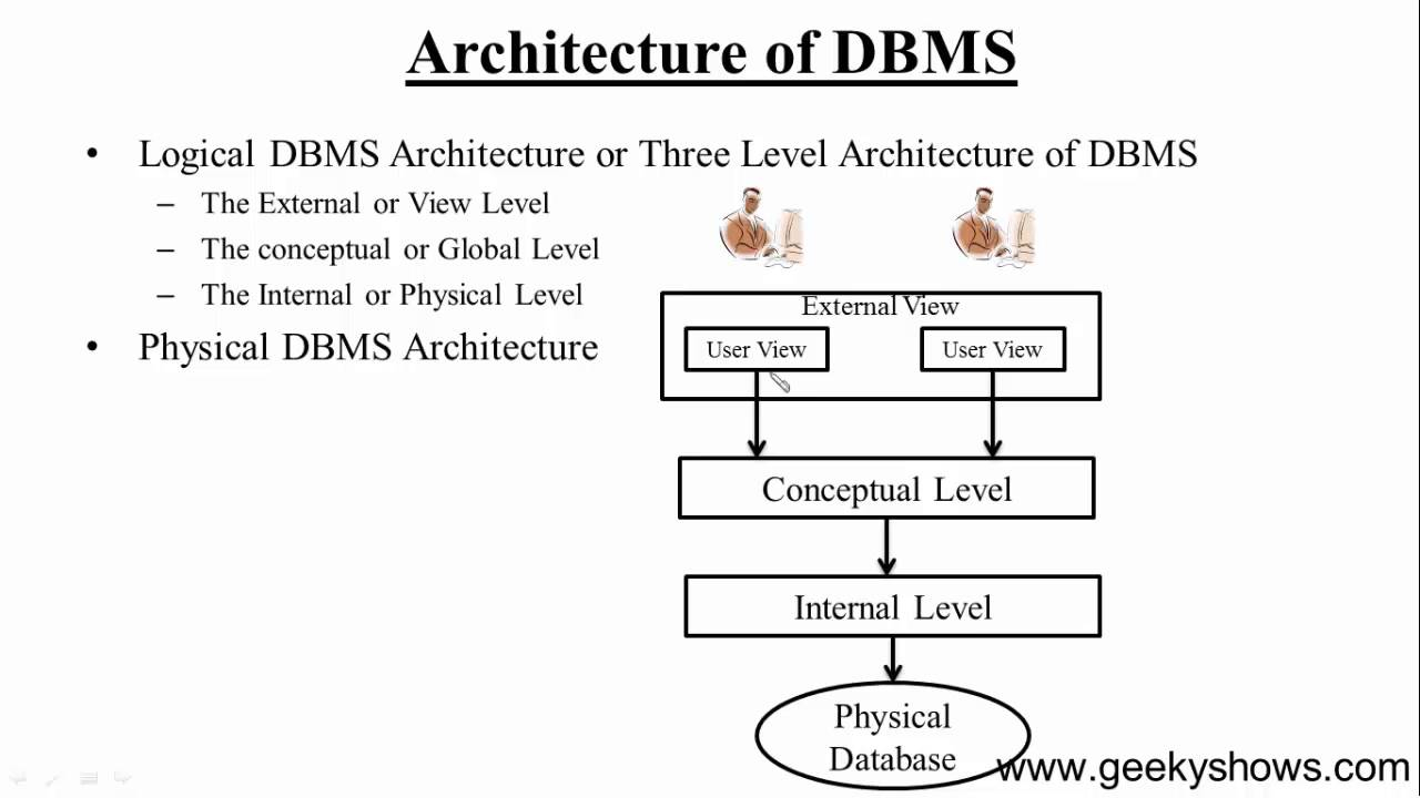 Er Diagram In Dbms In Hindi | Schematic Diagram intended for Er Diagram Examples In Hindi