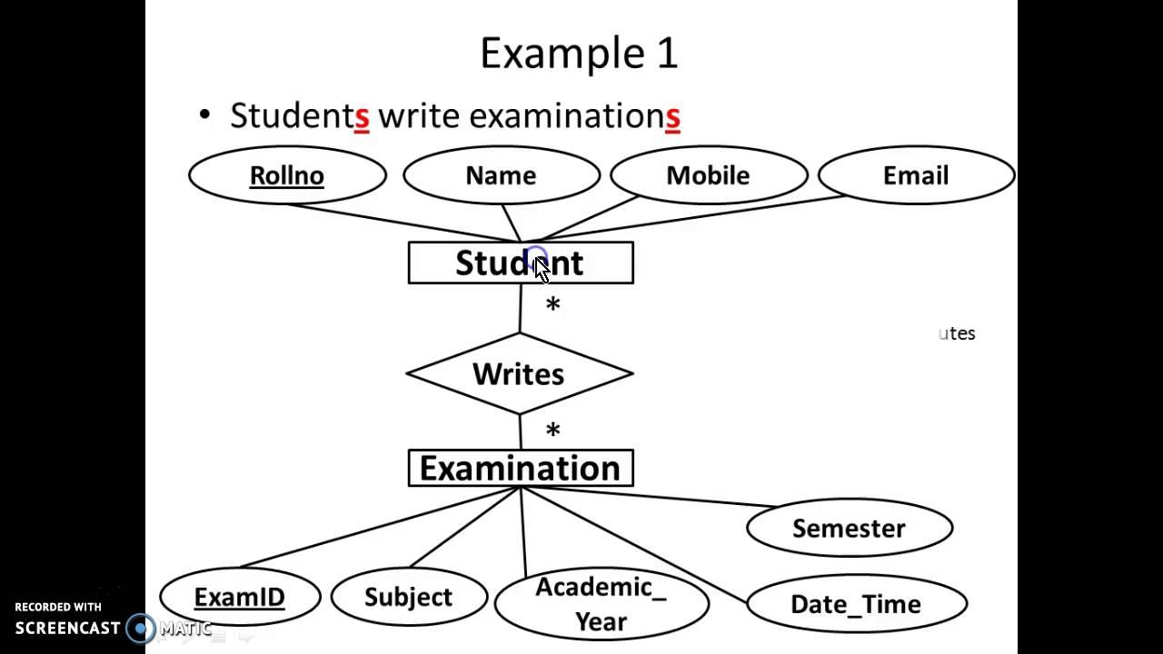 Er Diagram Sample Problem Statements Video 1 - Youtube in Er Diagram Solved Examples