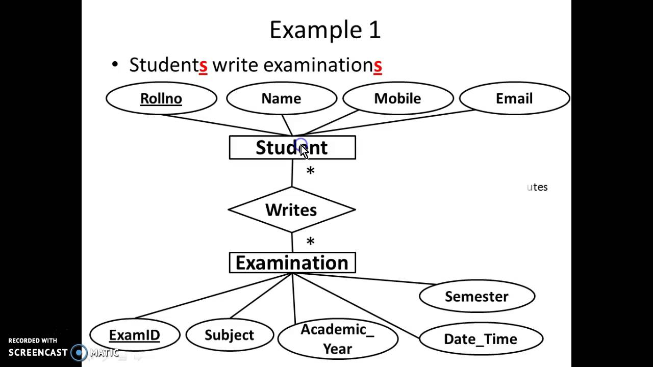 Er Diagram Sample Problem Statements Video 1 - Youtube with Er Diagram Examples For Student Information System
