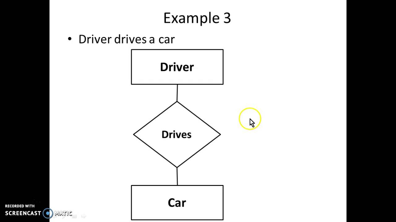 Er Diagram Simple Examples - Youtube throughout Er Diagram Examples With Solutions