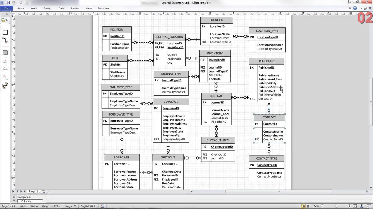 Erd Review Inventory Of Scholarly Journals - Youtube regarding Inventory Er Diagram Examples