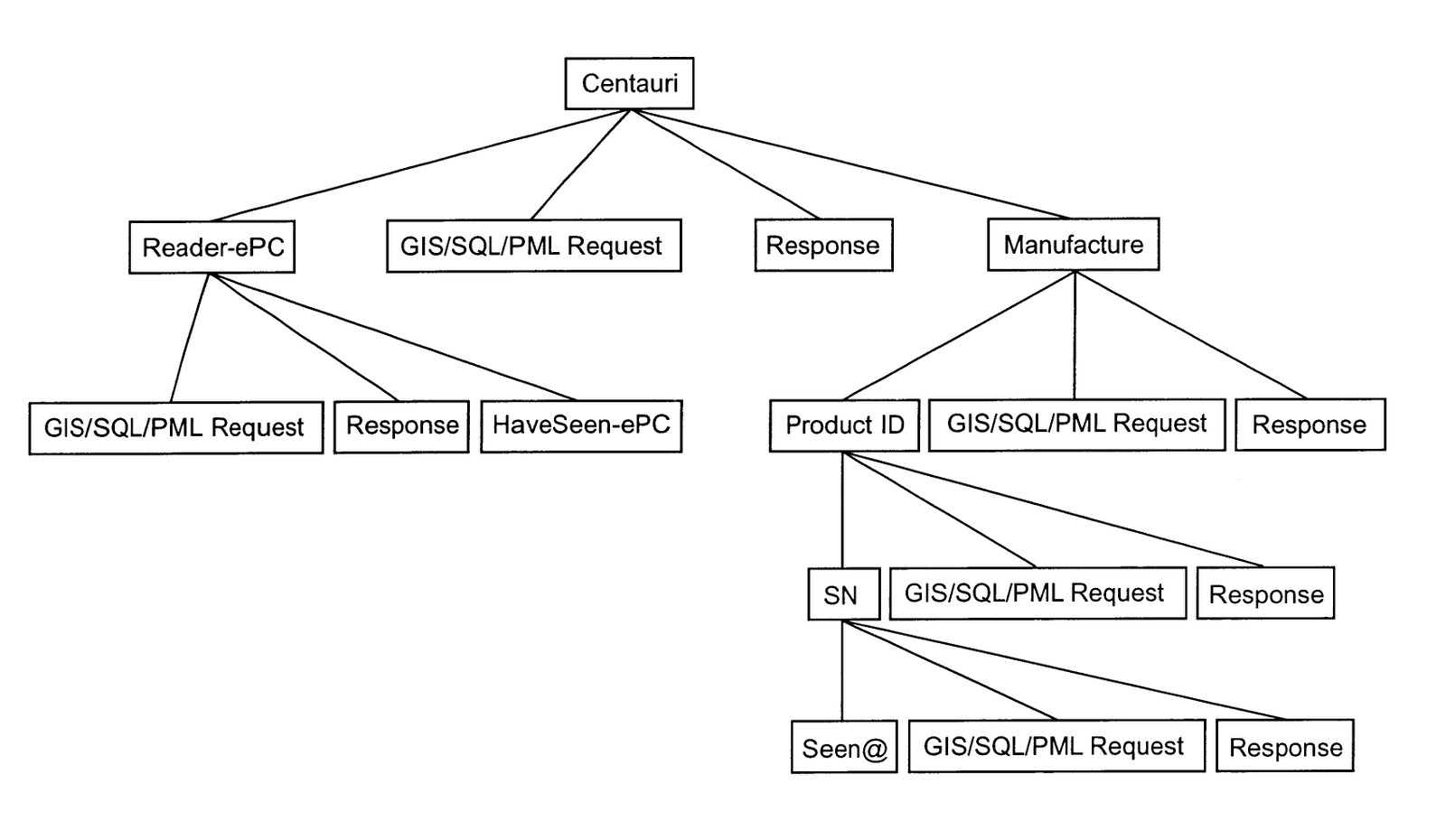 Example Er Diagram Of Inventory Management System Download intended for Er Diagram Examples For Inventory Management System