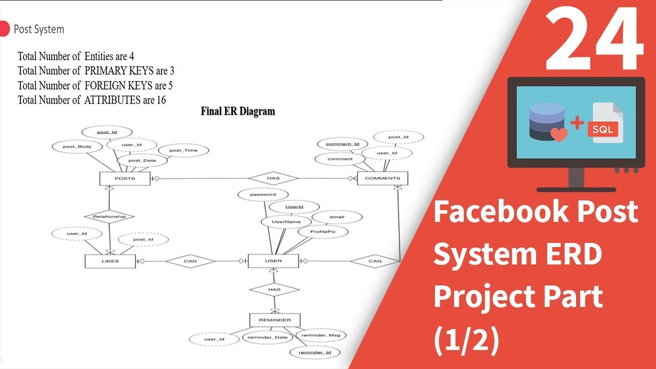 Facebook Er Diagram - 18.fearless-Wonder.de • regarding Er Diagram Example Youtube