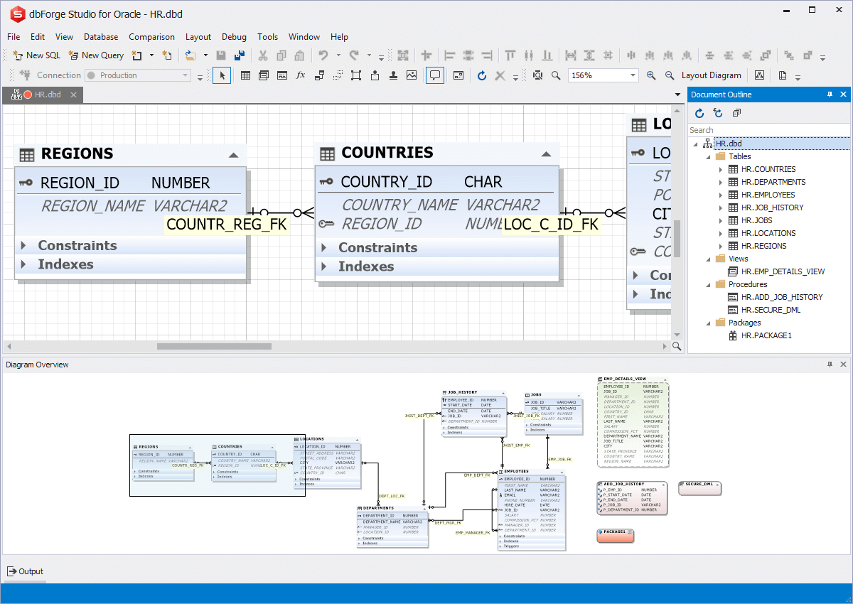 Oracle Designer - Entity Relationship Diagram Tool For Oracle for Er Diagram Examples In Oracle