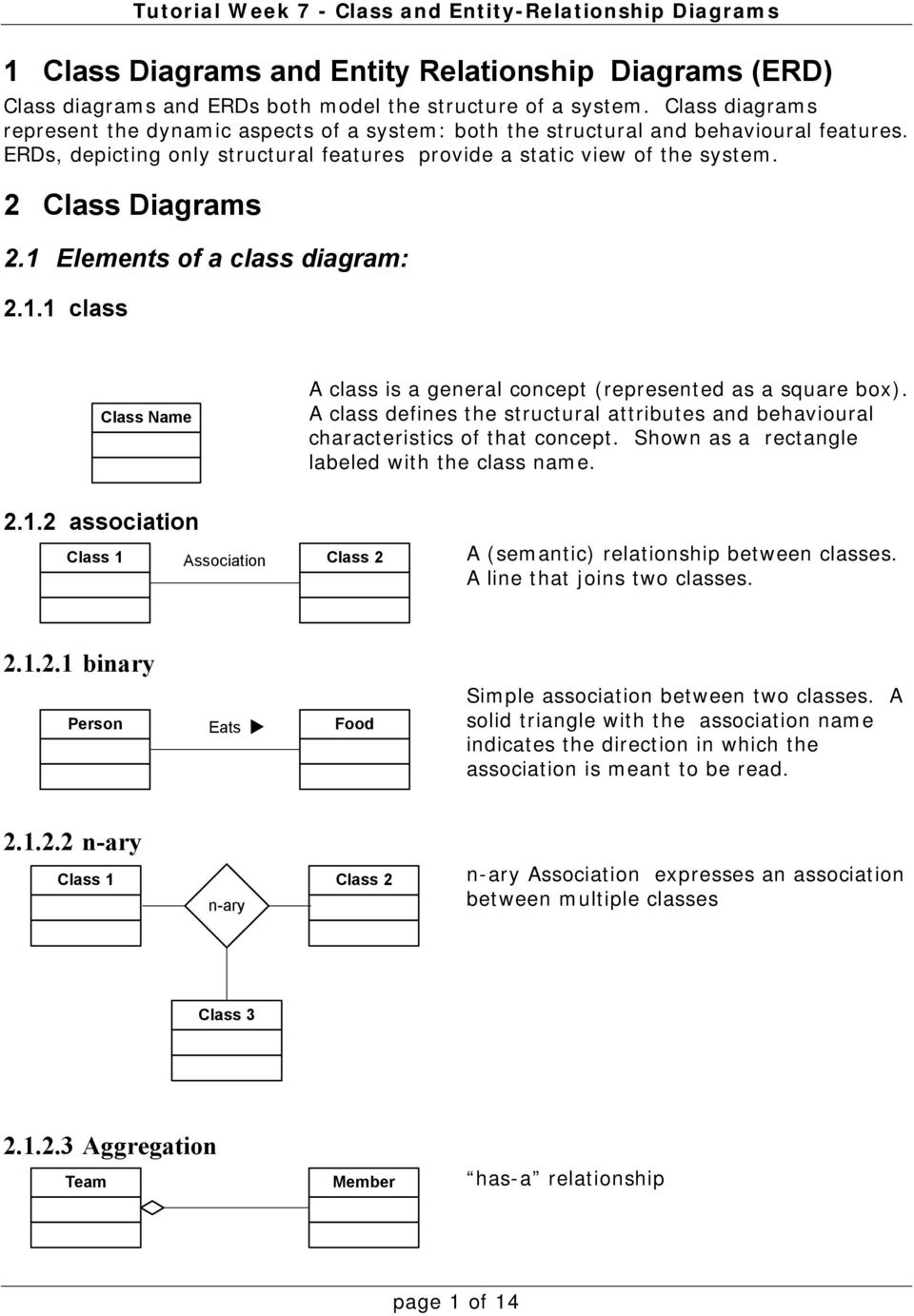 1 Class Diagrams And Entity Relationship Diagrams (Erd) - Pdf with N-Ary Er Diagram