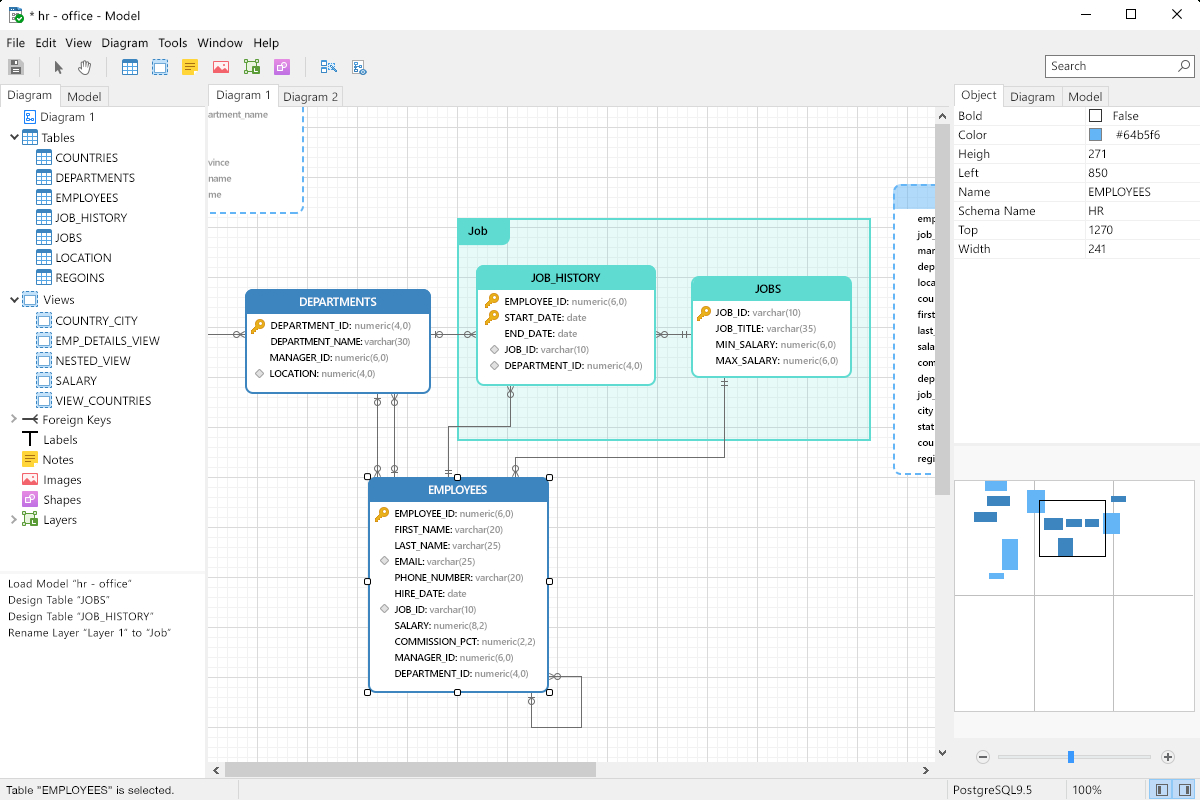 17 Best Gui Tools For Postgresql On Windows As Of 2019 - Slant inside Er Diagram Postgresql