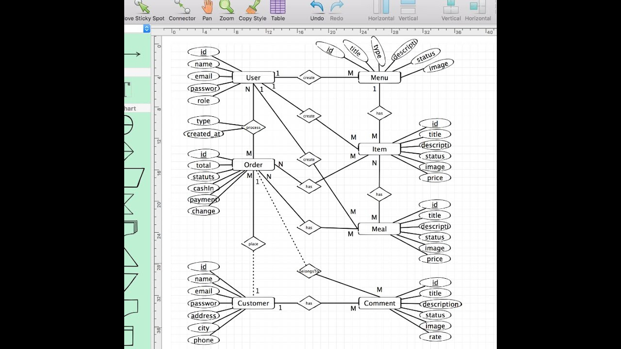 32 Erd Entity Relationship Diagram (Restaurant Management System) inside Er Diagram Restaurant Management System