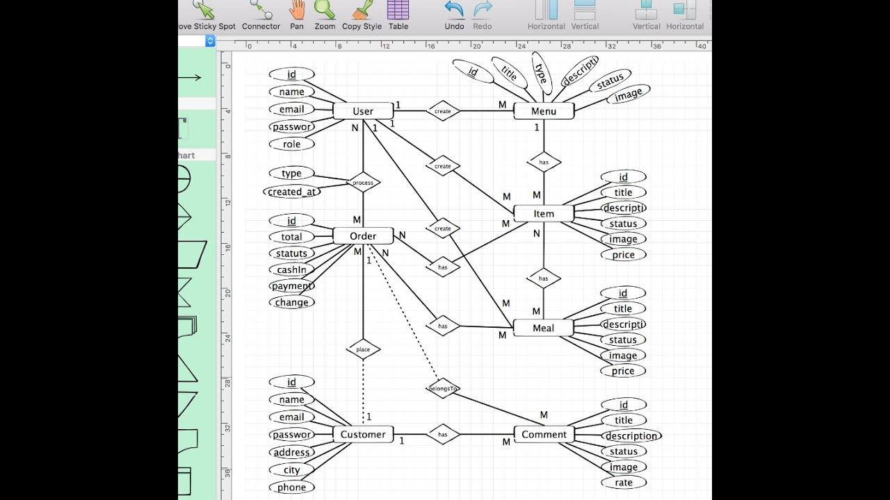 32 Erd Entity Relationship Diagram (Restaurant Management System) with regard to Er Diagram Jewellery Shop