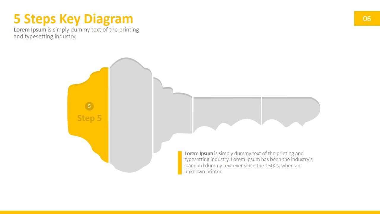 5 Steps Key Powerpoint Diagram - Slidemodel with regard to Key Diagram