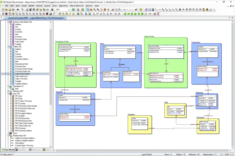 79 Data Modeling Tools Compared - Database Star intended for Er Diagram Visual Studio