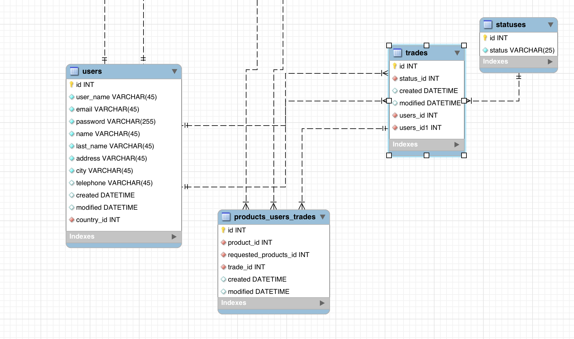 Advice Needed For Database Model - Partial Eer Attached pertaining to Eer Database