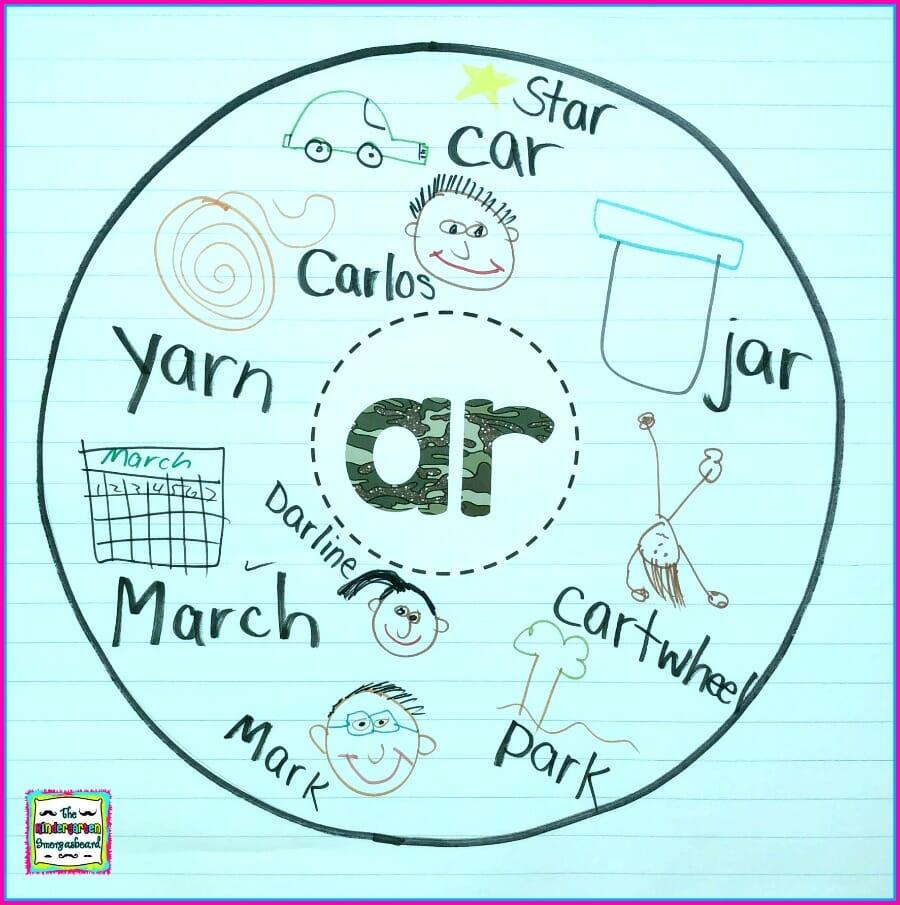 Animal Habitats: Schedulin Sunday   The Kindergarten in Er Diagram For Kindergarten