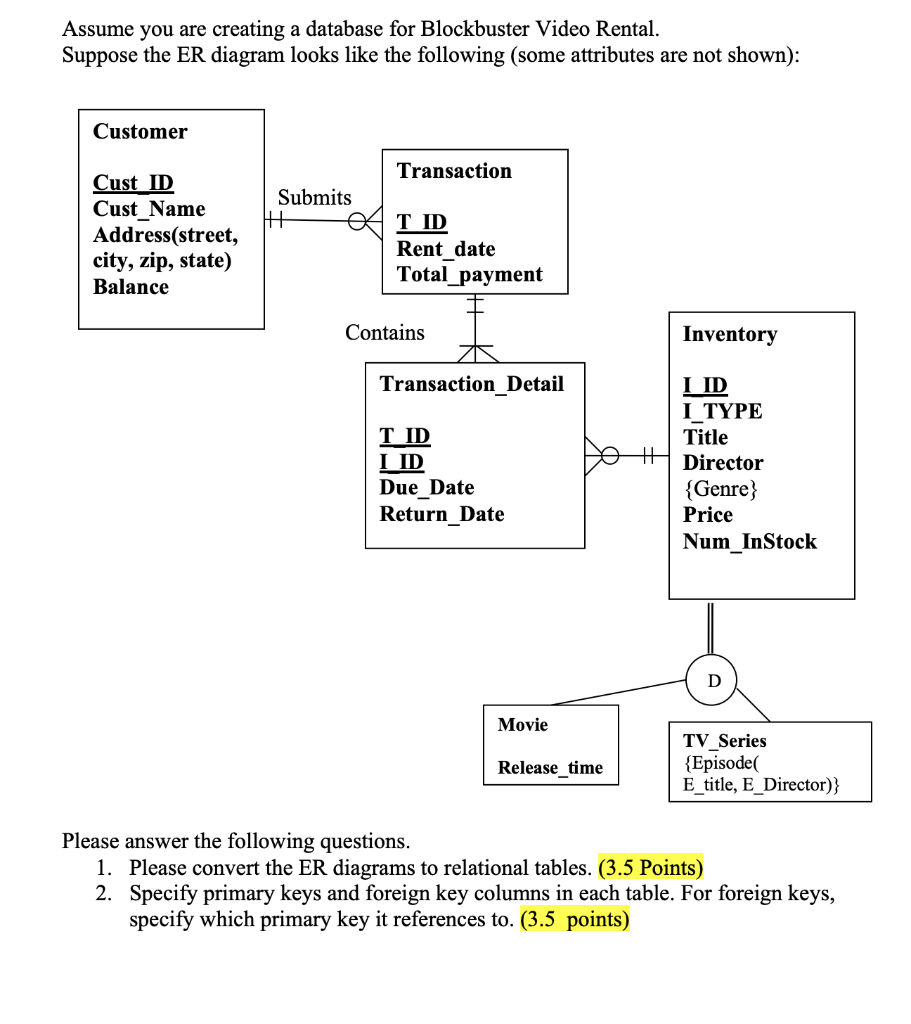 Assume You Are Creating A Database For Blockbuster pertaining to Er Diagram Primary Key Foreign Key