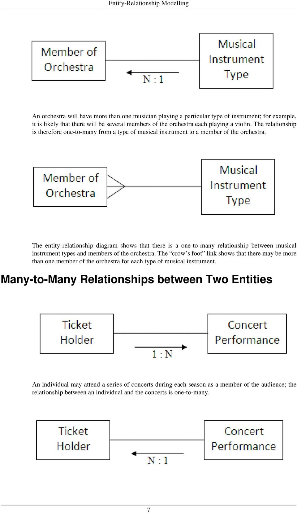 Chapter 11. Entity-Relationship Modelling - Pdf with regard to Er Diagram Many To Many Relationship Example