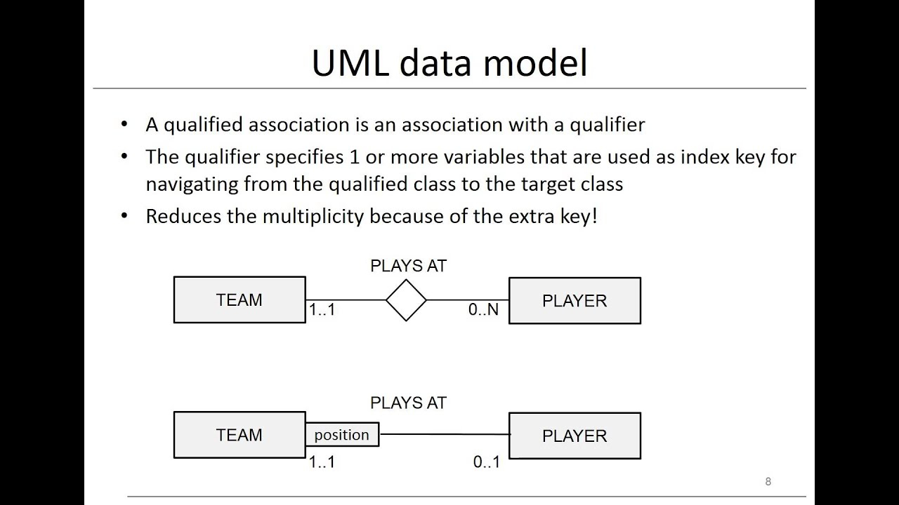 Chapter 3: Data Models - Uml Model with regard to Er Diagram Vs Uml