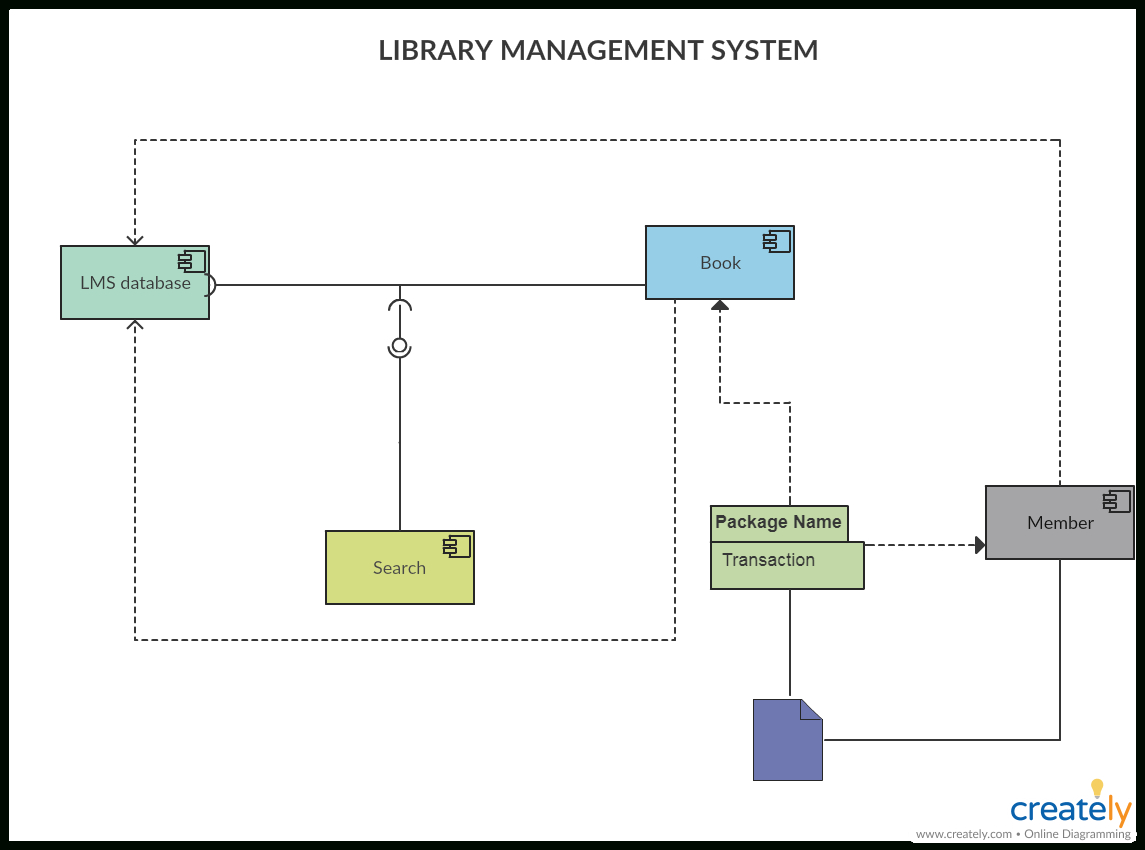 Component Diagram Tutorial   Complete Guide With Examples for Er Diagram For Kindergarten