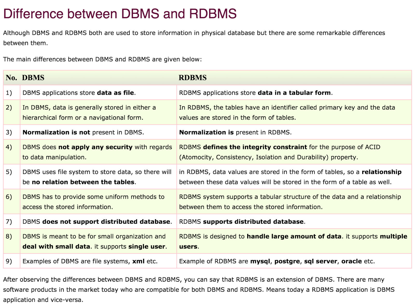 Computer Fundamental Concept And Theory: Differences B/w regarding Weak Entity In Dbms