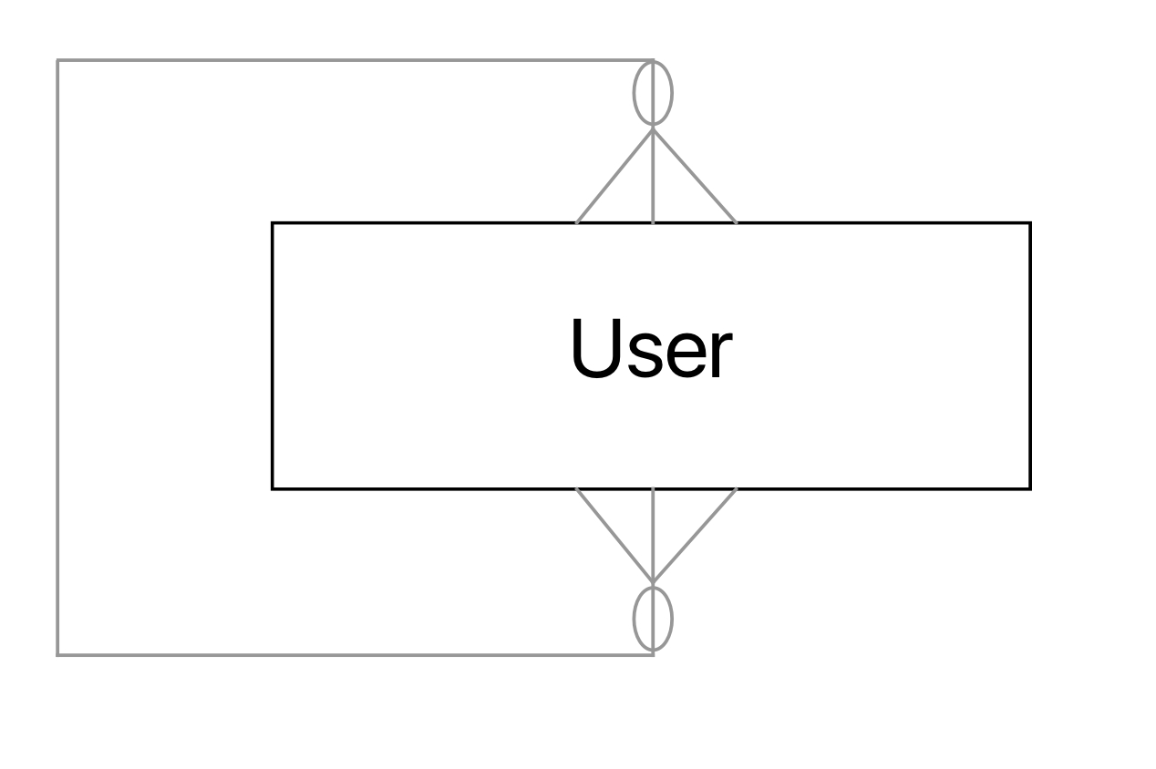 Conceptual Data Modelling: How To Read A Recursive Many To with regard to Er Diagram Recursive Relationship