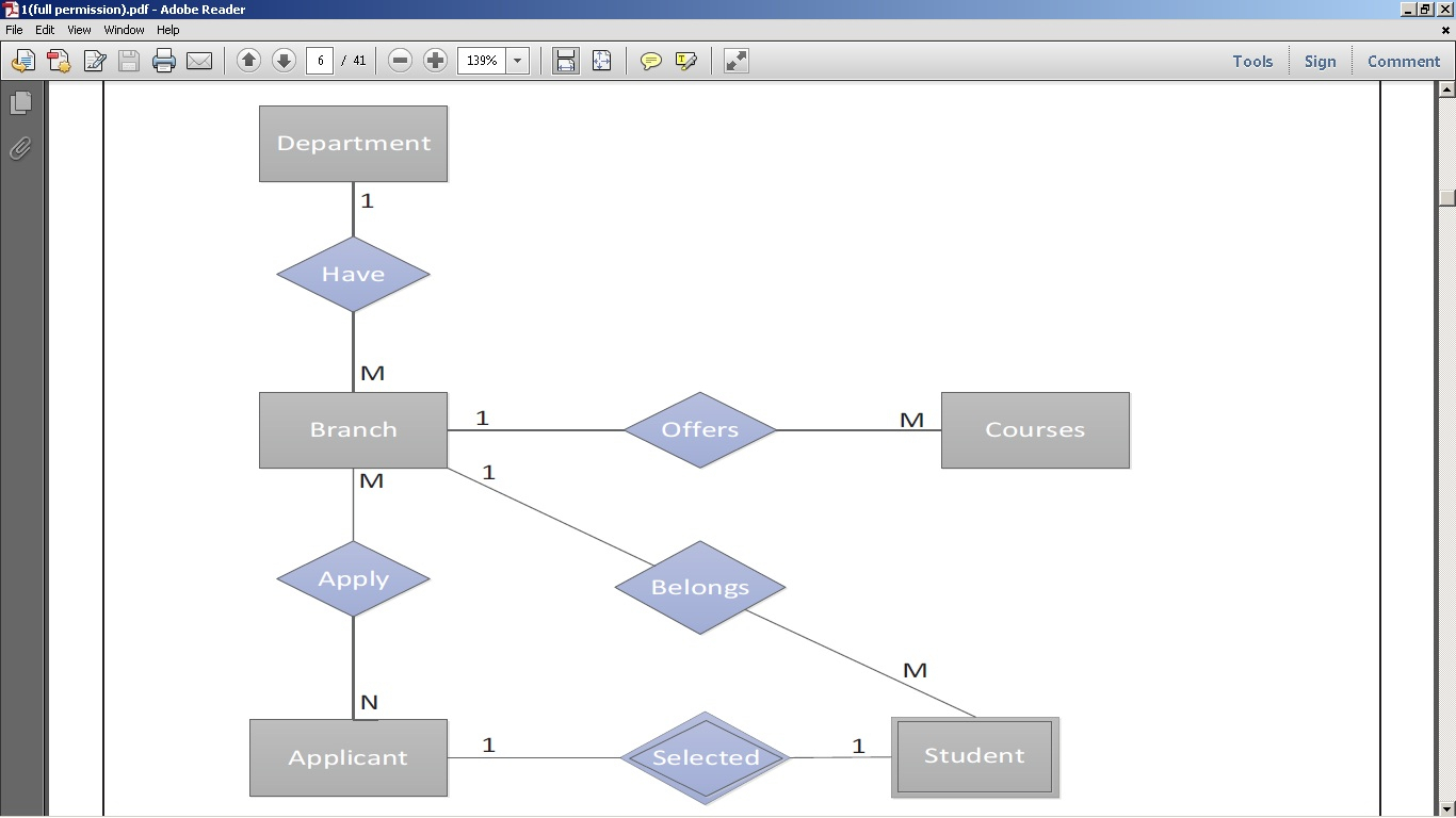 Converting An Er Diagram To Sql Code - Stack Overflow for Er Diagram Syntax