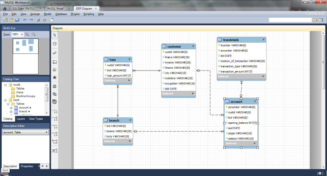 Create Er Diagram Of A Database In Mysql Workbench - Tushar for Er Model To Sql