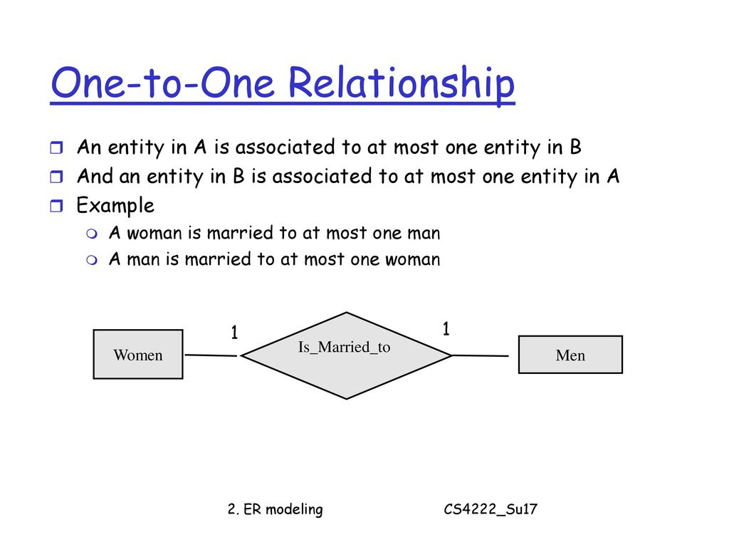 Cs4222 Principles Of Database System - Ppt Download within Er Diagram At Most One