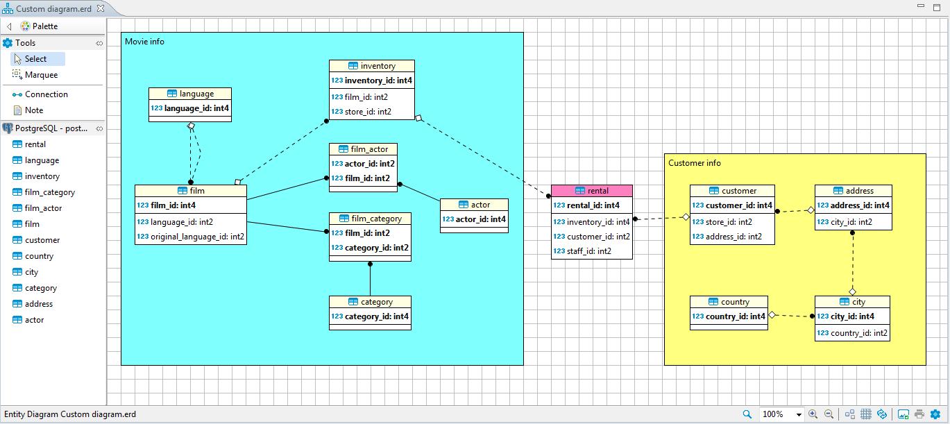 Custom Diagrams - Dbeaver throughout Er Diagram Notes