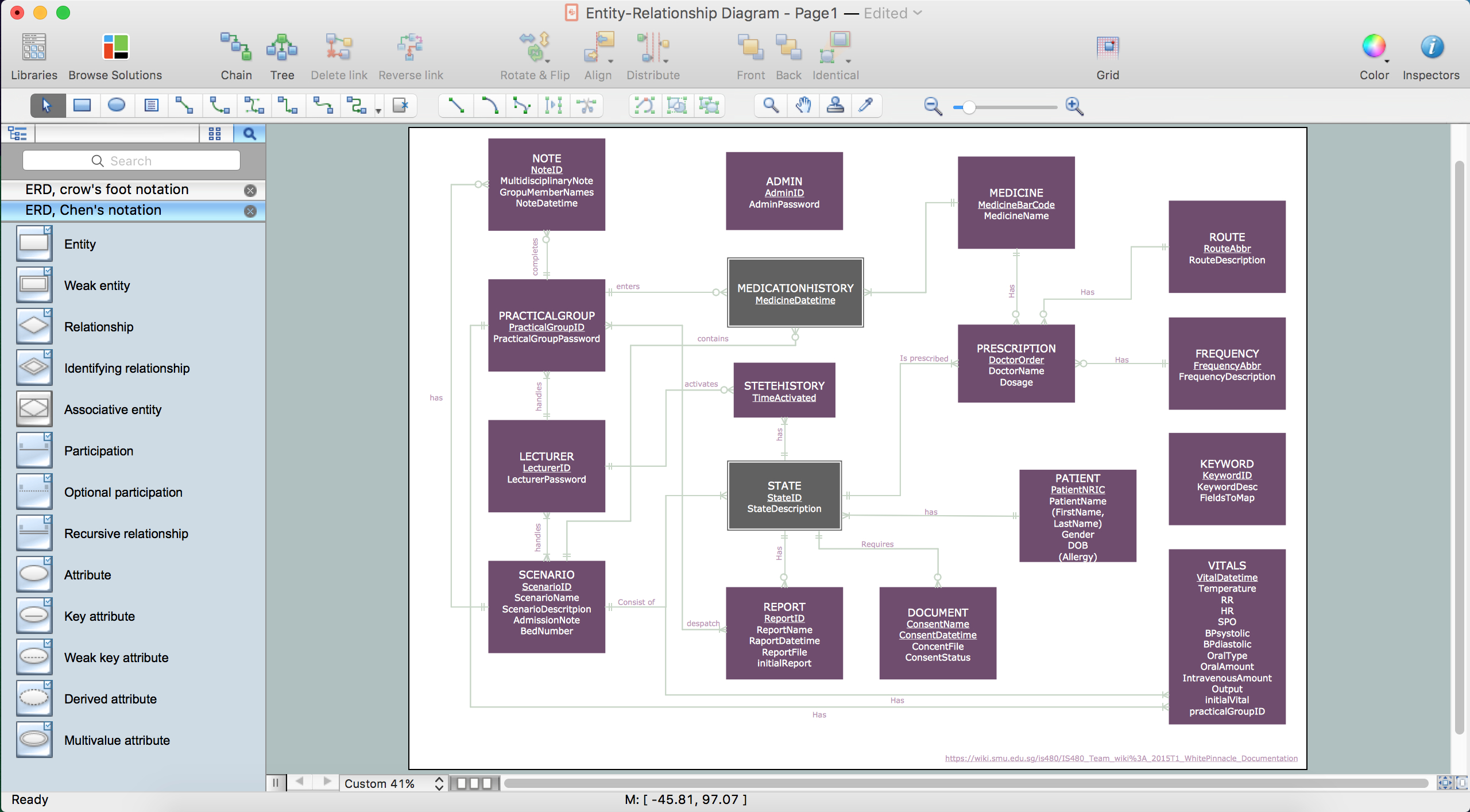 Data Modeling With Entity Relationship Diagram within Data Model Vs Erd