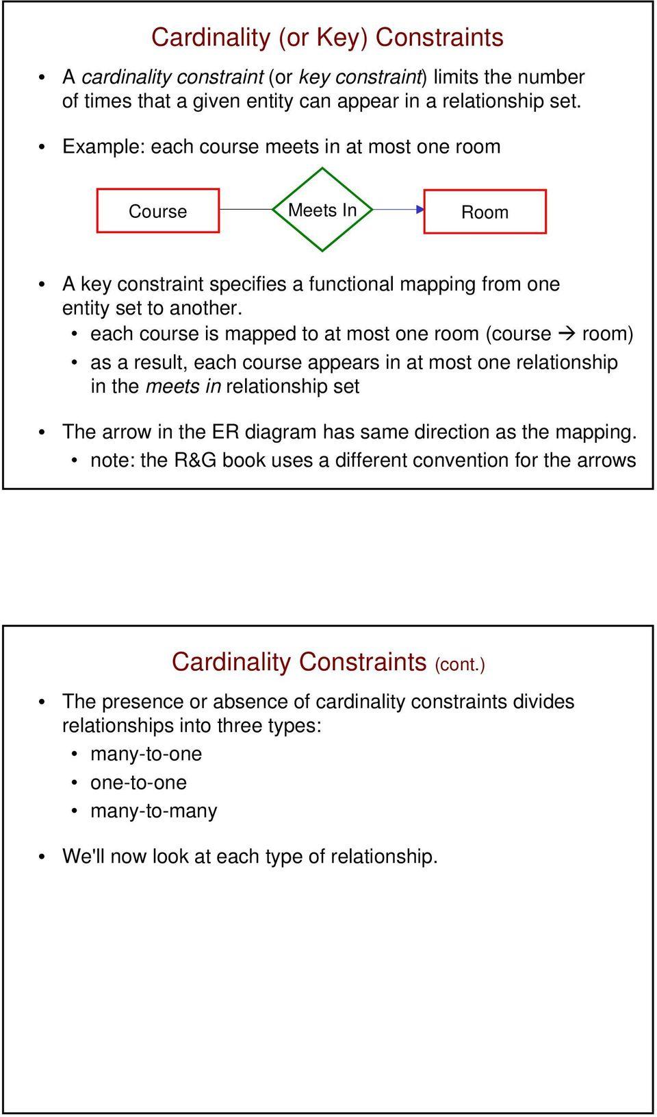 Database Design And The Entity-Relationship Model - Pdf inside Er Diagram At Most One