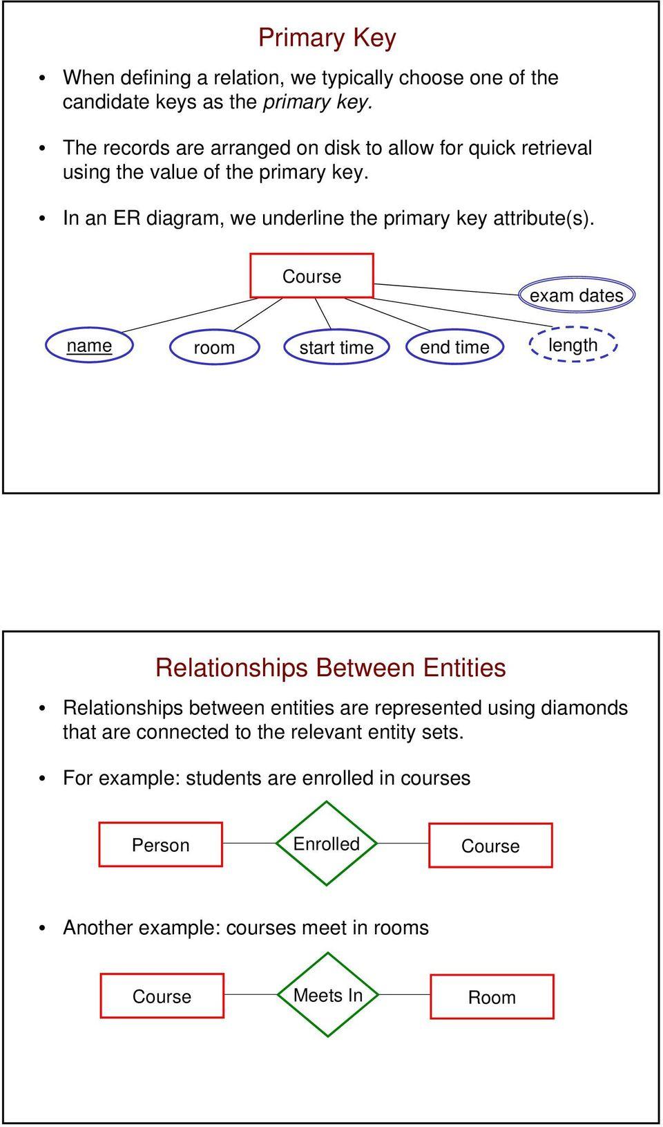 Database Design And The Entity-Relationship Model - Pdf with regard to Er Diagram Underline