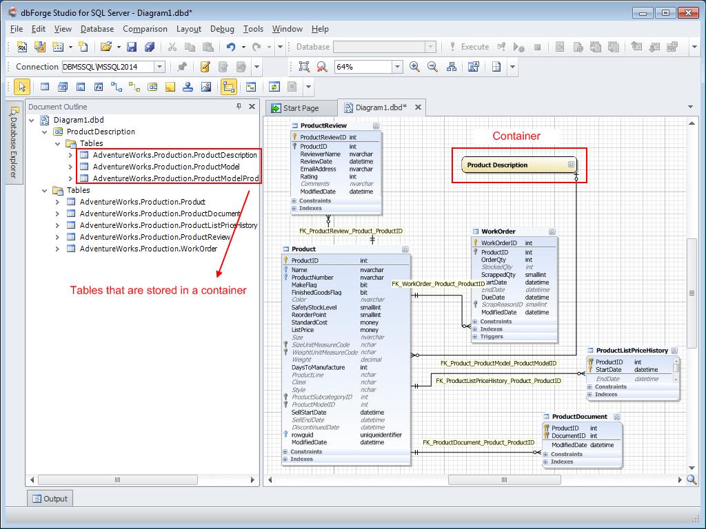 Database Diagram Tool For Sql Server within Sql Er Diagram Tool