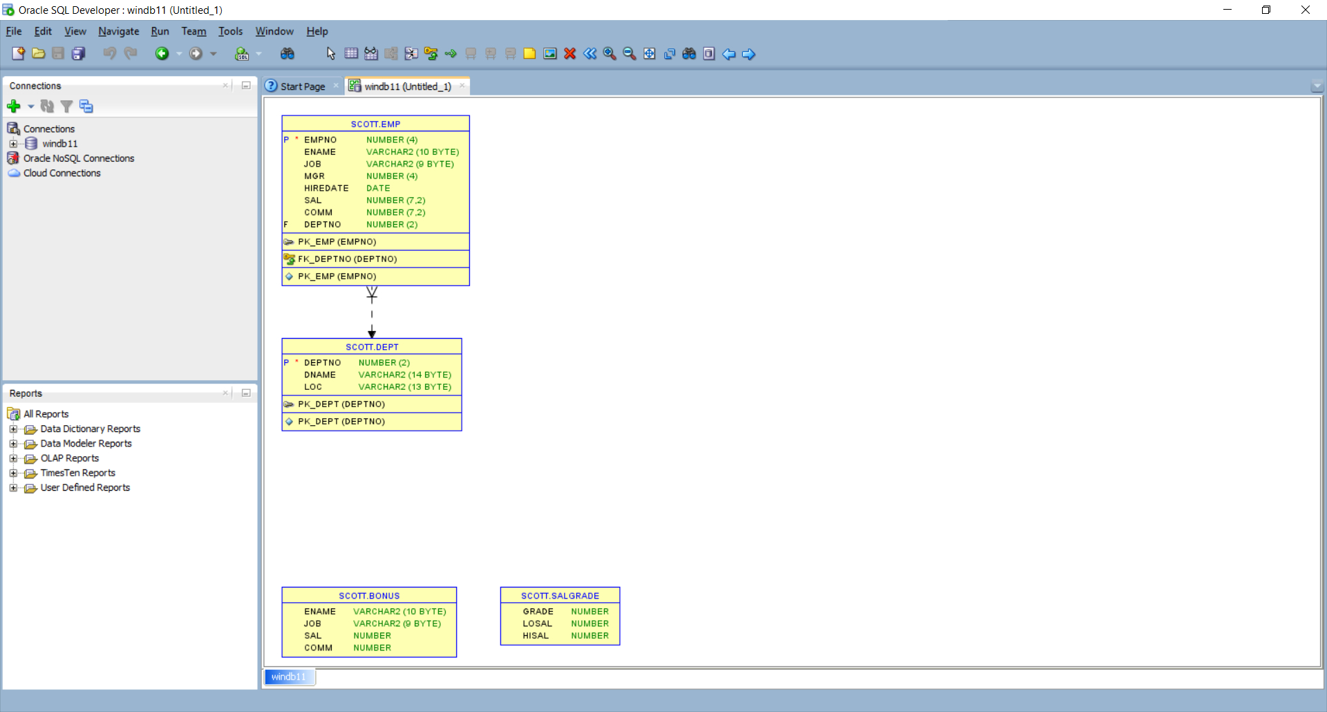Database Diagram Using Sql Developer - Blog Dbi Services intended for Er Diagram Using Sql Developer