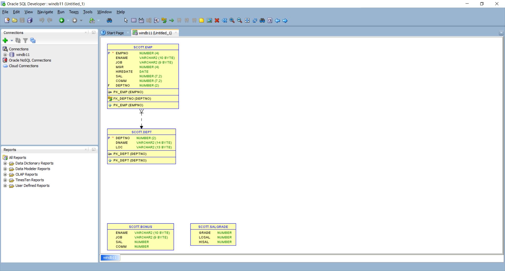 Database Diagram Using Sql Developer - Blog Dbi Services with Er Diagram Sql Developer