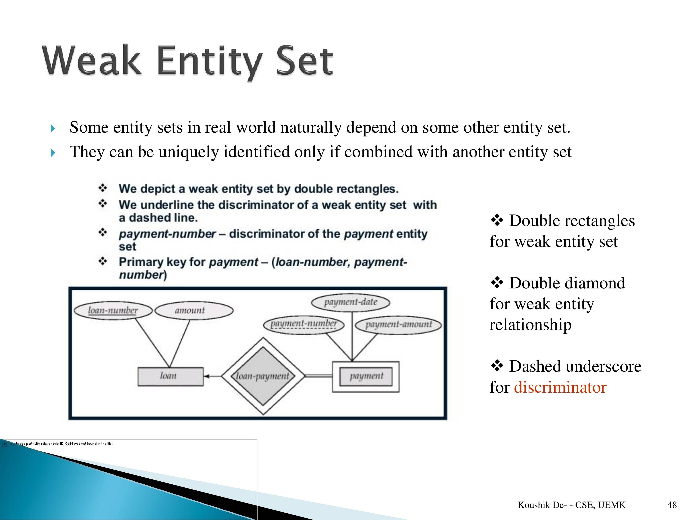 Database Management System (Paper 1) - Powerpoint Slides regarding Weak Entity In Dbms