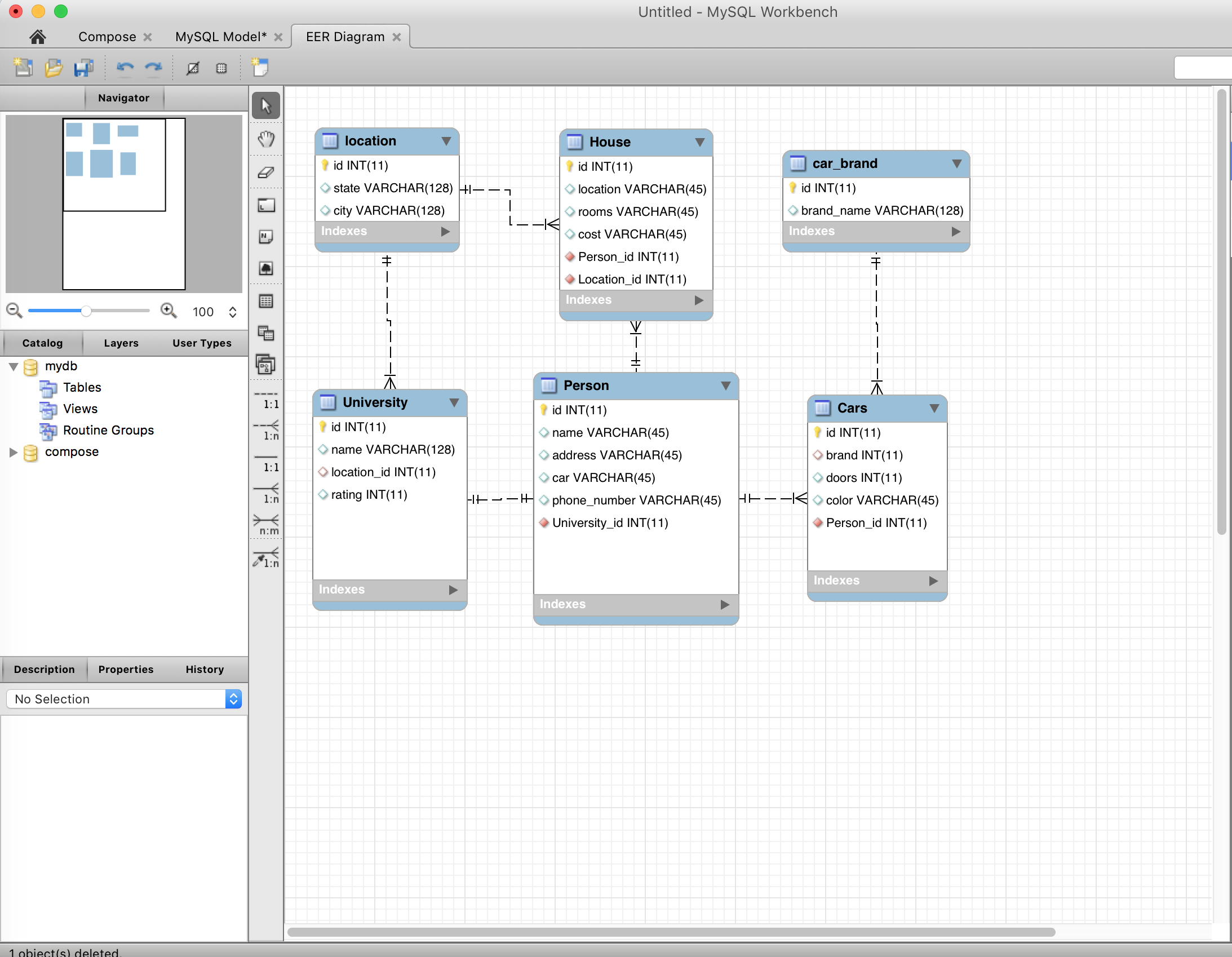 Database Management Tools And Compose For Mysql - Compose with regard to Er Diagram Workbench