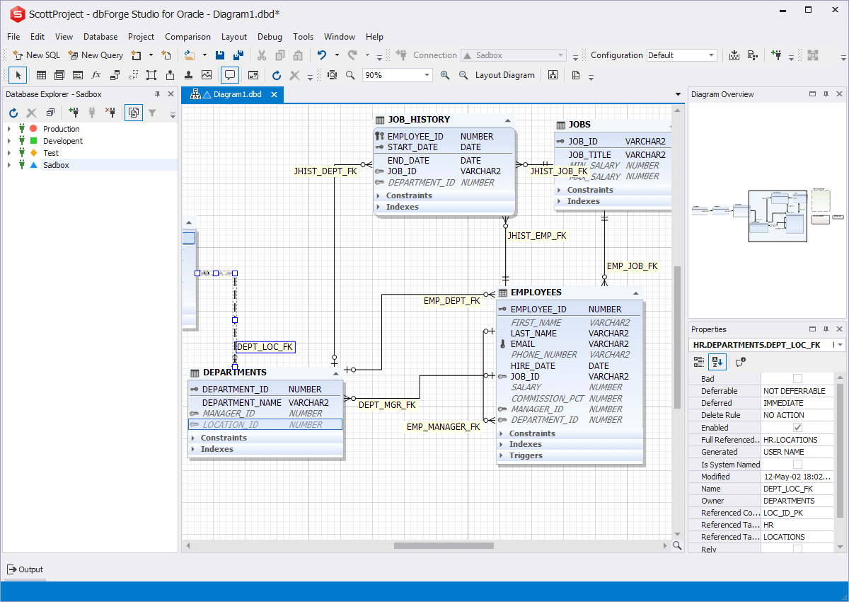 Dbforge Studio For Oracle - Features with Er Diagram Oracle 11G