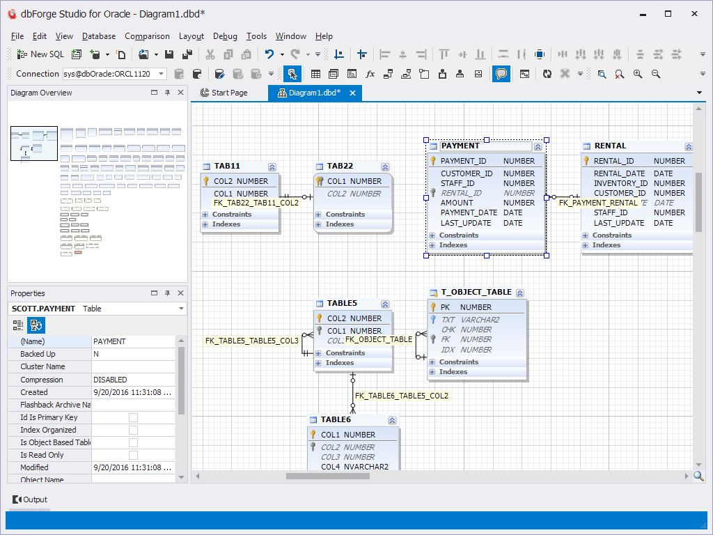 Dbforge Studio For Oracle Provides The Oracle Database inside Sql Developer 4 Er Diagram