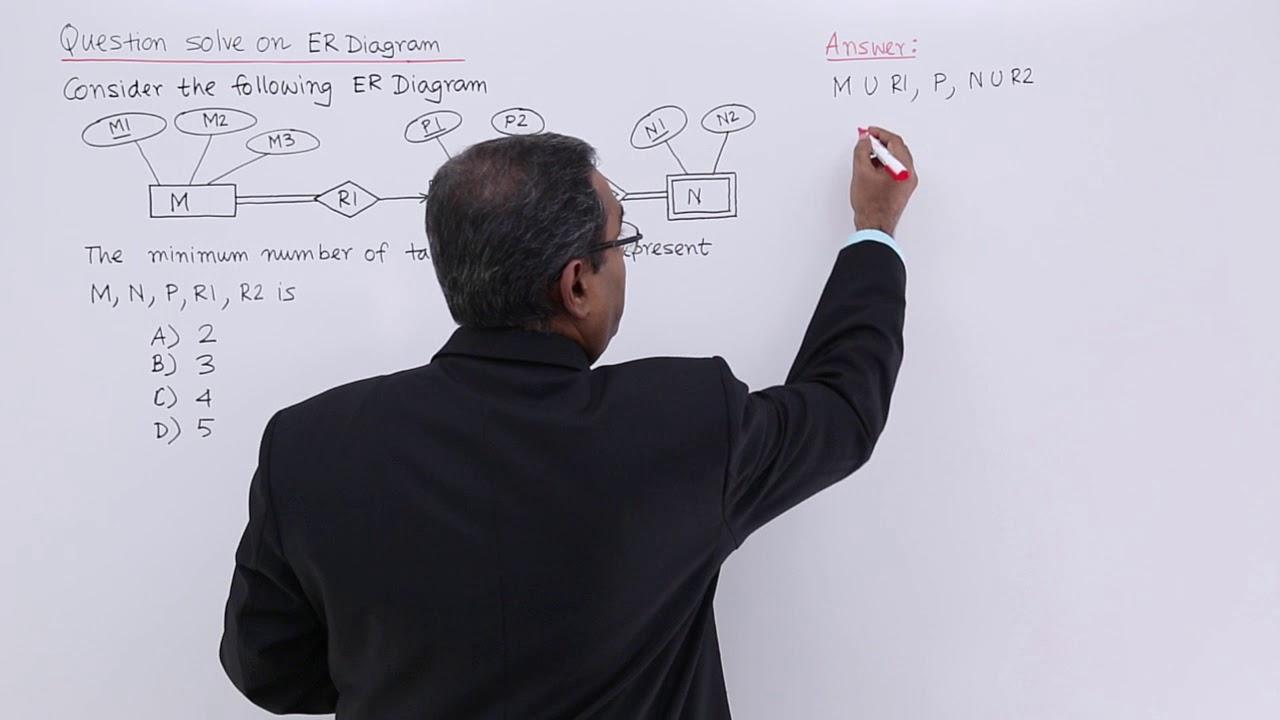 Dbms - Question Solve On Er-Diagram - 1 intended for Er Diagram Interview Questions