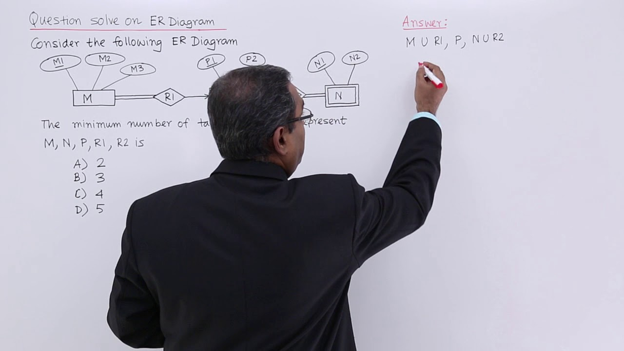 Dbms - Question Solve On Er-Diagram - 1 throughout Er Diagram Ques10