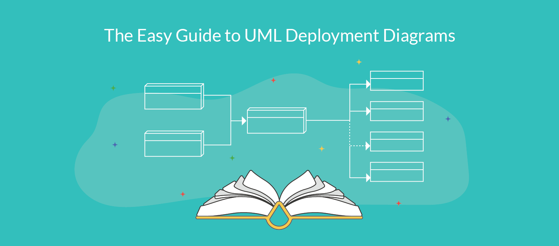 Deployment Diagram Tutorial   What Is A Deployment Diagram regarding Er Diagram Nedir