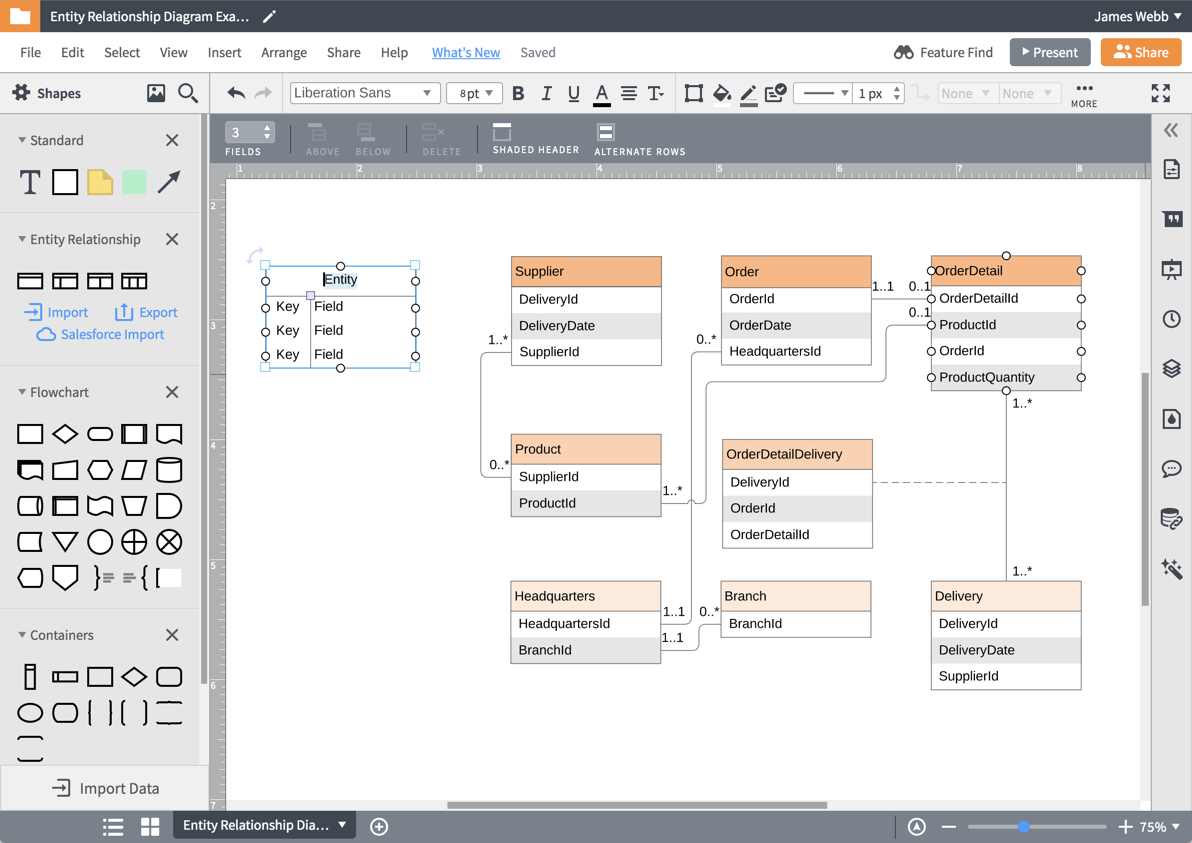 Diagram Maker | Lucidchart with Data Model Diagram Tool