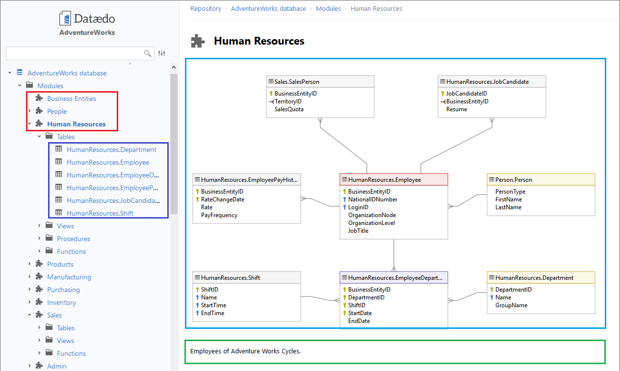 Do You Really Need A Huge Er Diagram For The Entire Database intended for Er Diagram Using Javascript