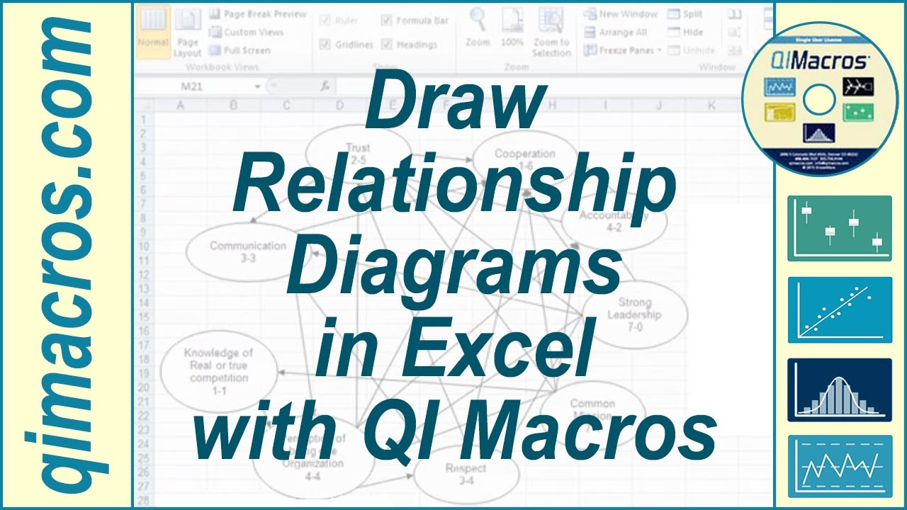 Draw Relationship Diagrams In Excel With Qi Macros with Draw Relationship Diagrams