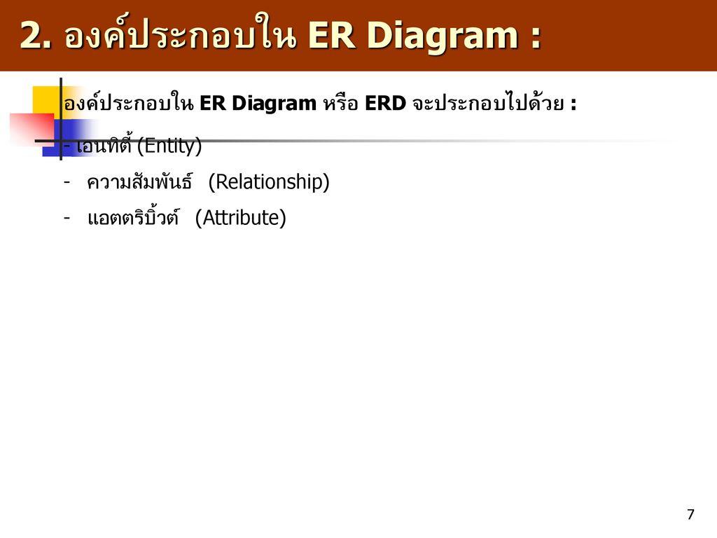 โดย อ.พัฒนพงษ์ โพธิปัสสา - Ppt ดาวน์โหลด inside 6. Er-Diagram ประกอบด้วยองค์ประกอบพื้นฐานอะไรบ้าง