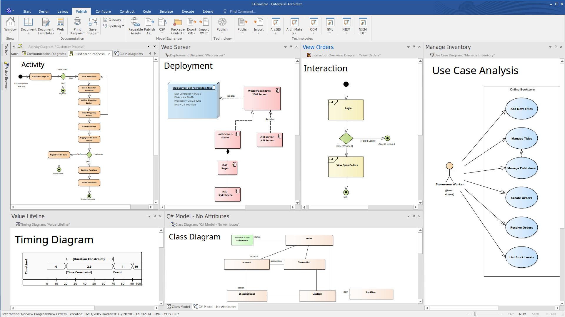 Enterprise Architect (Software) - Wikipedia regarding A/l Ict Er Diagram