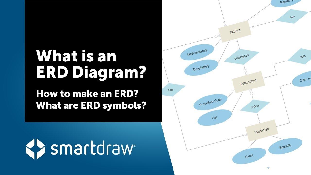 Entity Relationship Diagram (Erd) - What Is An Er Diagram? inside Define Erd