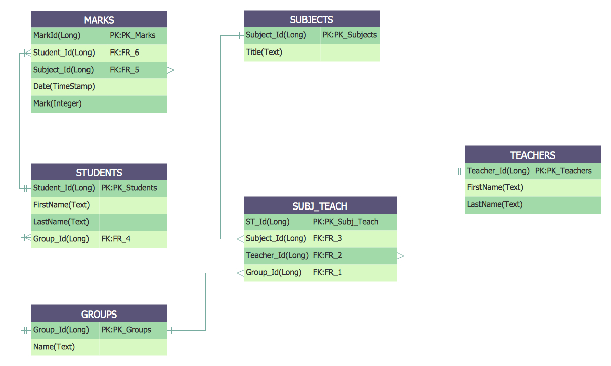 Entity Relationship Diagram Examples   Professional Erd Drawing in Entity Example In Database