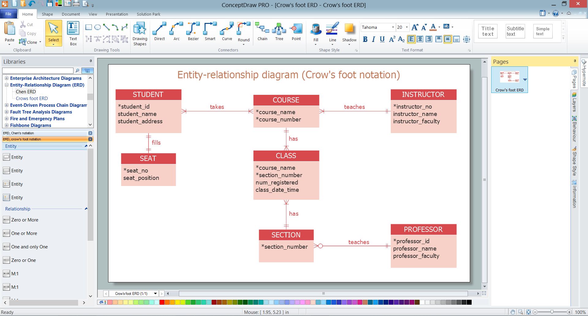 Entity Relationship Diagram - Many To One Entity in Er Diagram One To One Relationship