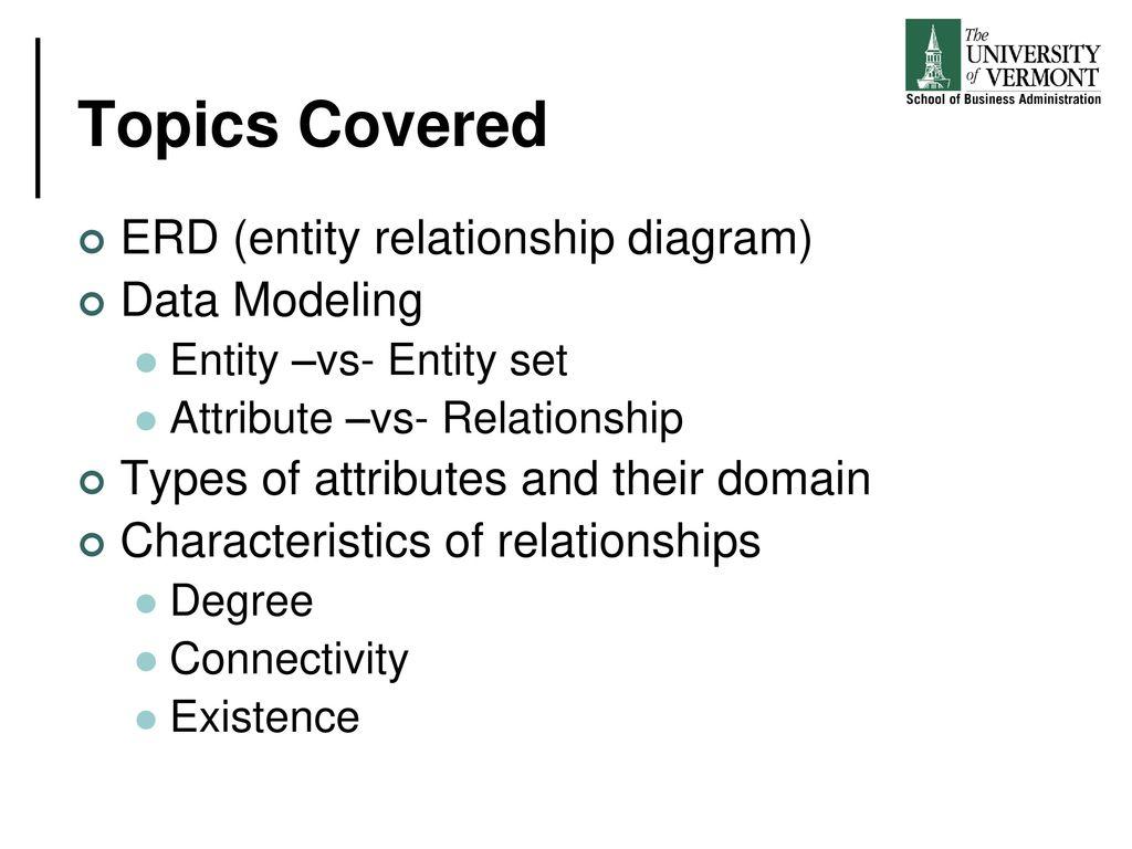 Entity Relationship Diagrams And Relational Dbs - Ppt Download throughout Er Diagram Vs Er Model