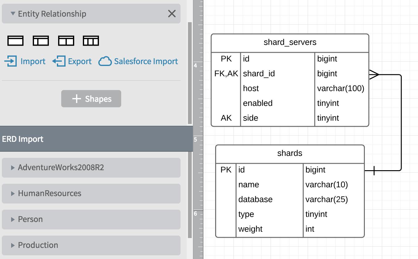 Entity Relationship Diagrams (Erds) – Lucidchart in Er Diagram Open Source